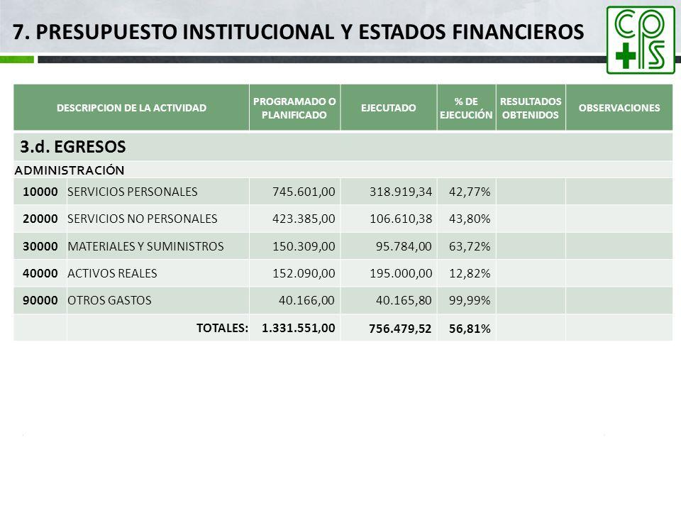 7. Presupuesto institucional y estados financieros