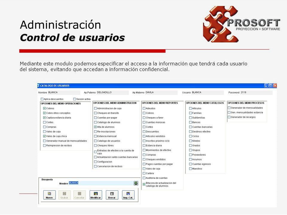 Administración Control de usuarios
