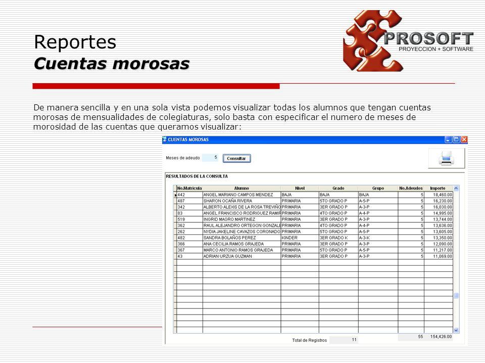 Reportes Cuentas morosas