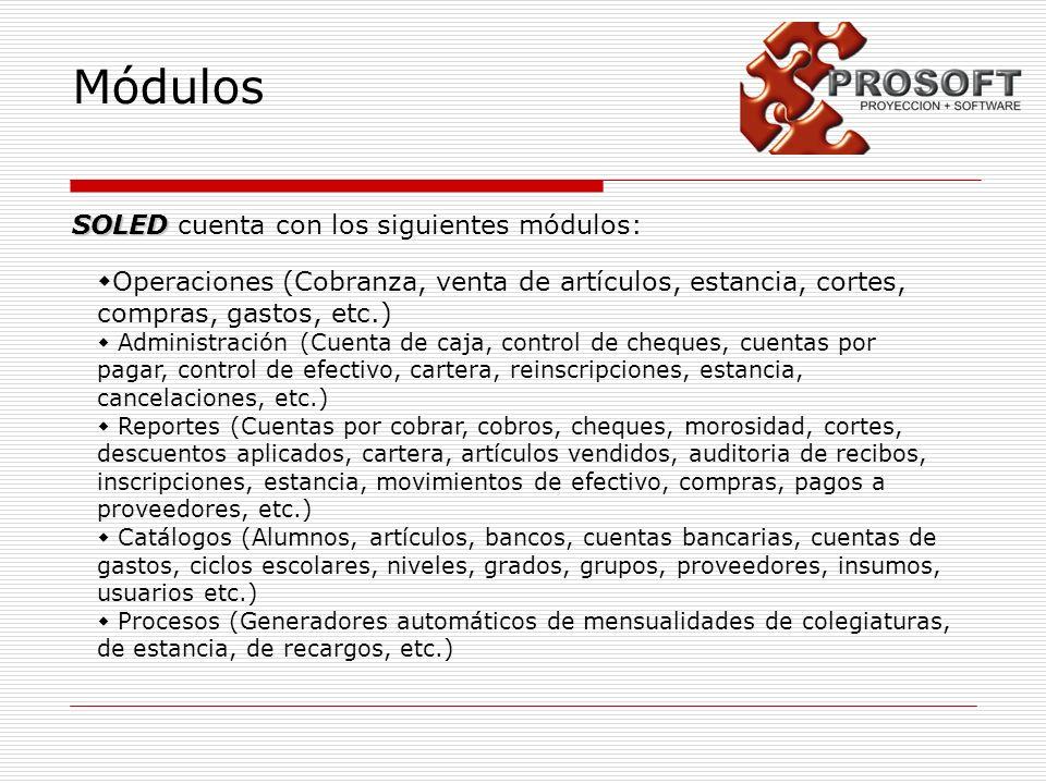 Módulos SOLED cuenta con los siguientes módulos: