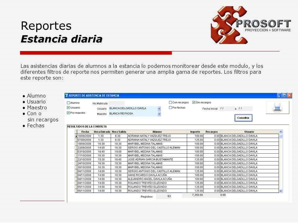 Reportes Estancia diaria