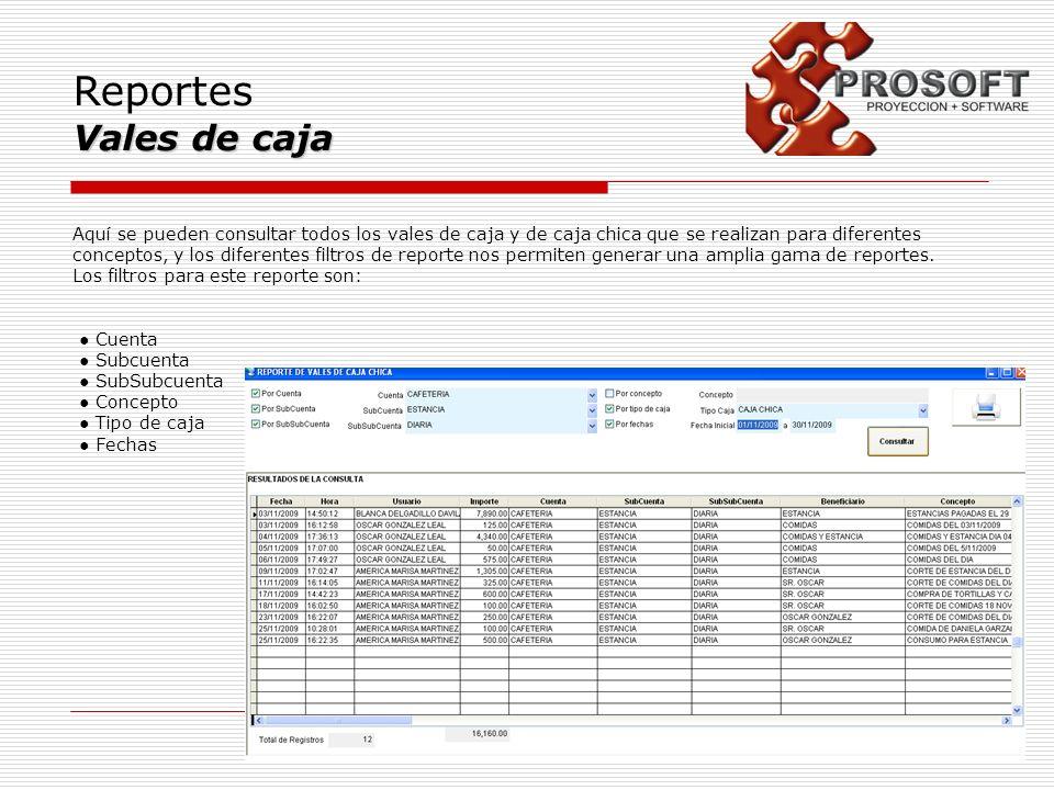 Reportes Vales de caja.