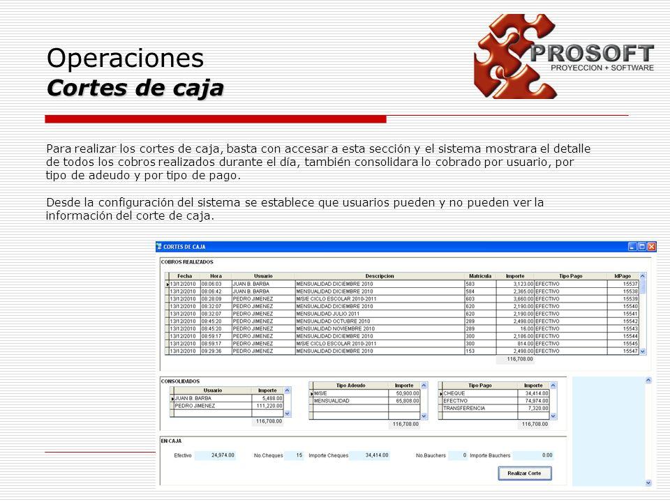 Operaciones Cortes de caja