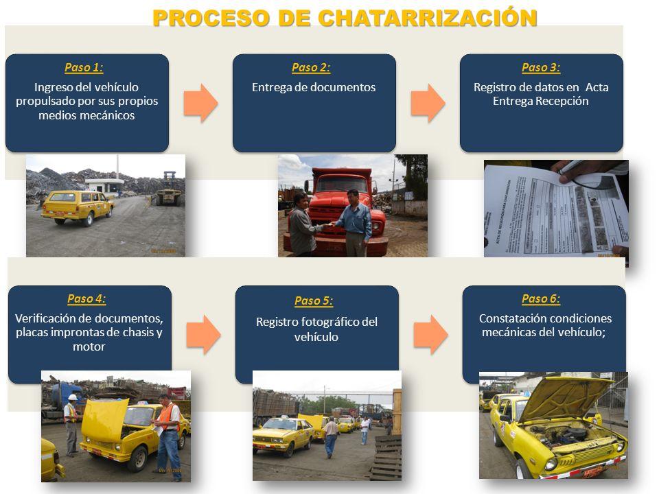 PROCESO DE CHATARRIZACIÓN