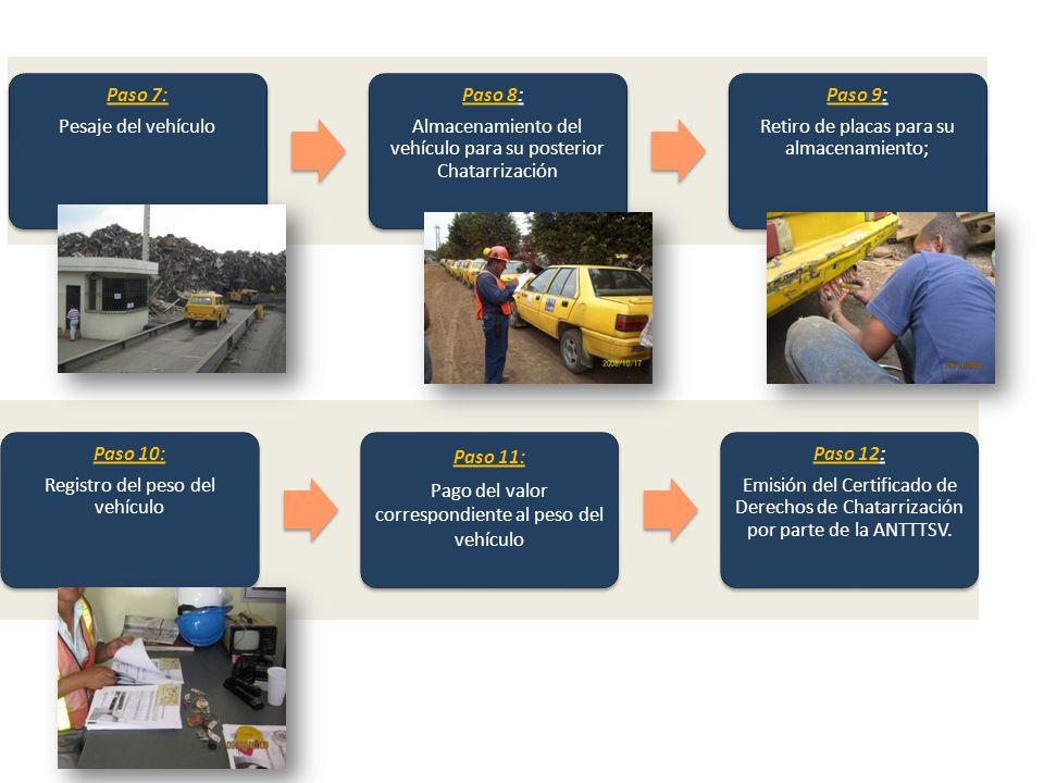 Almacenamiento del vehículo para su posterior Chatarrización Paso 9: