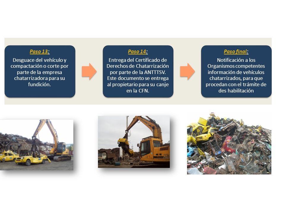 Paso 13: Desguace del vehículo y compactación o corte por parte de la empresa chatarrizadora para su fundición.