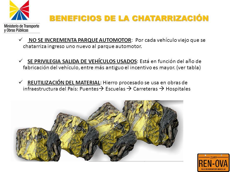 BENEFICIOS DE LA CHATARRIZACIÓN