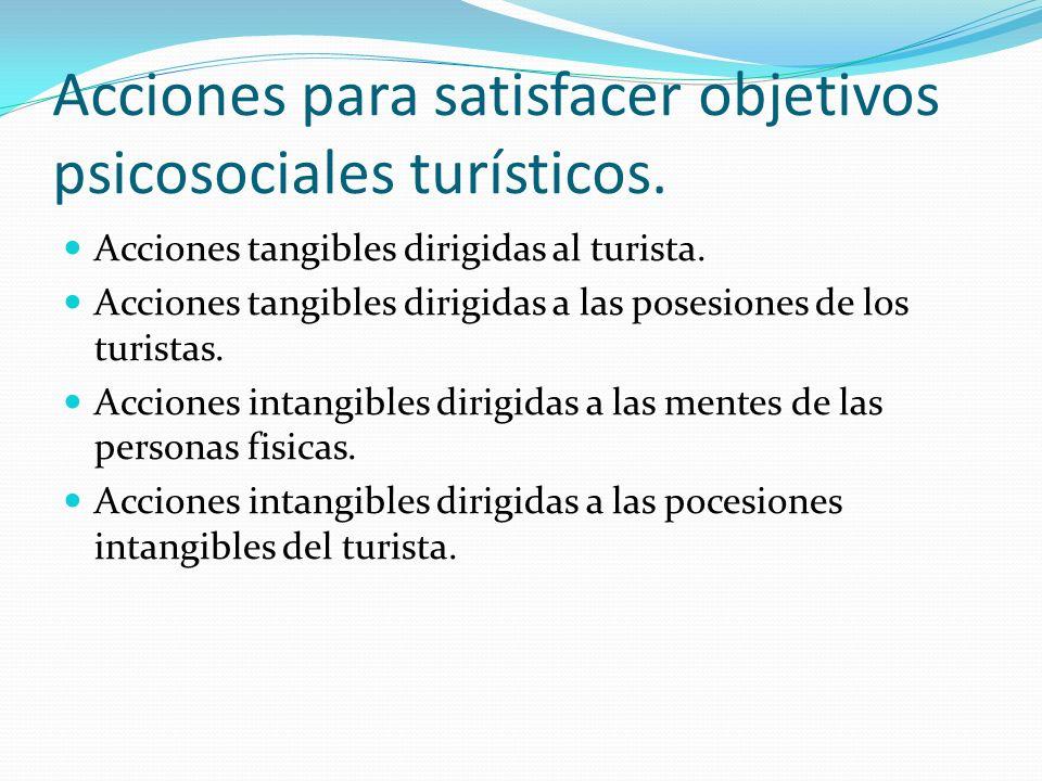 Acciones para satisfacer objetivos psicosociales turísticos.