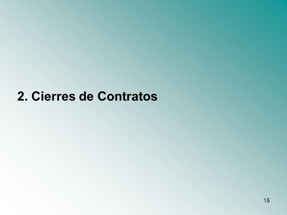 2. Cierres de Contratos