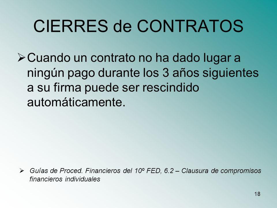 CIERRES de CONTRATOS Cuando un contrato no ha dado lugar a ningún pago durante los 3 años siguientes a su firma puede ser rescindido automáticamente.