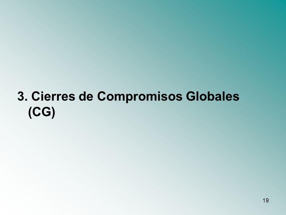 3. Cierres de Compromisos Globales (CG)