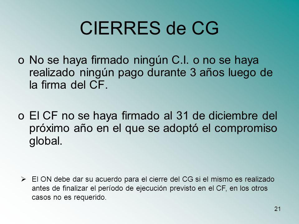 CIERRES de CG No se haya firmado ningún C.I. o no se haya realizado ningún pago durante 3 años luego de la firma del CF.