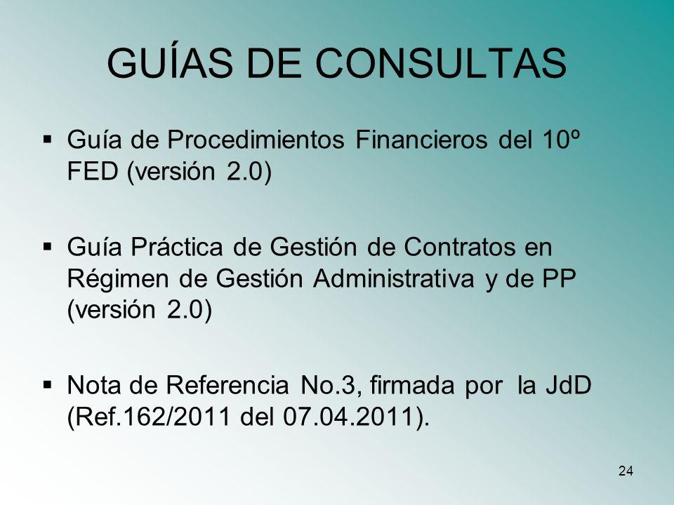 GUÍAS DE CONSULTAS Guía de Procedimientos Financieros del 10º FED (versión 2.0)