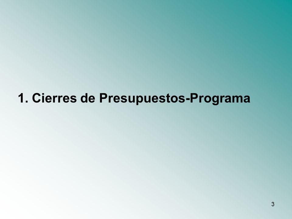 1. Cierres de Presupuestos-Programa