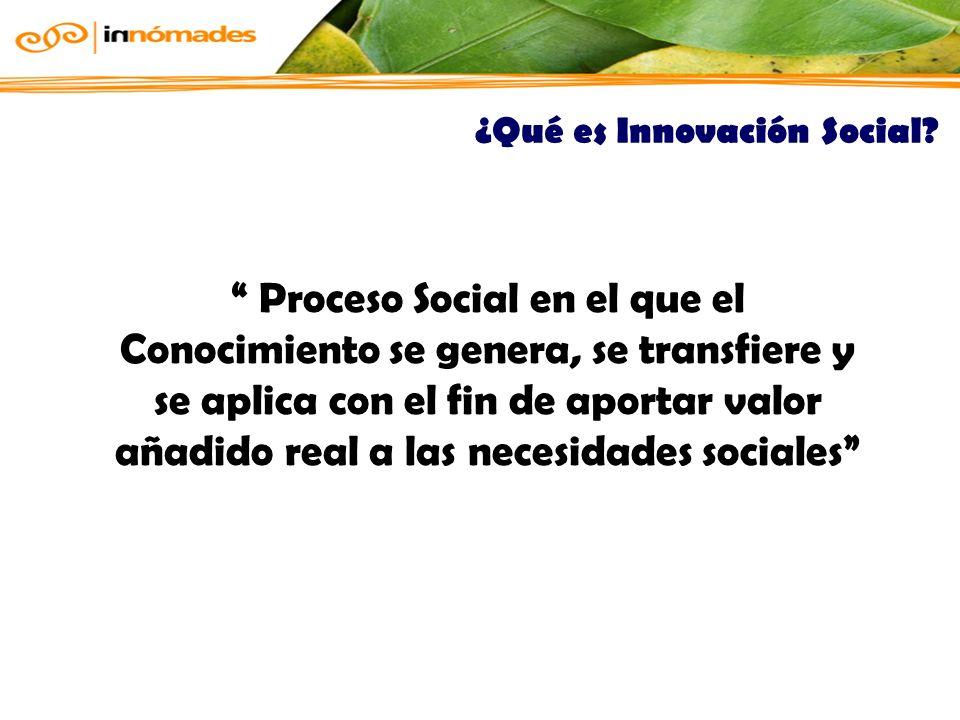 ¿Qué es Innovación Social
