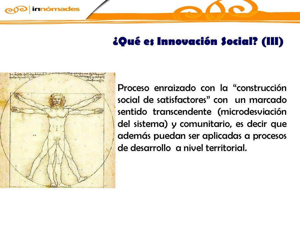 ¿Qué es Innovación Social (III)