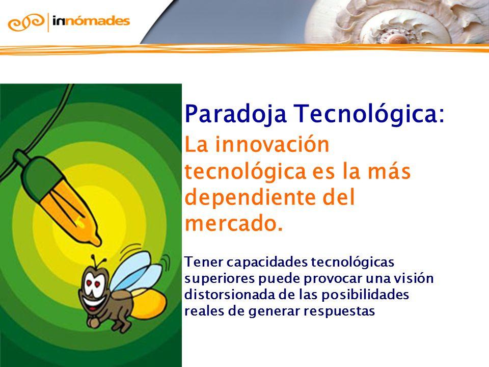 Paradoja Tecnológica: