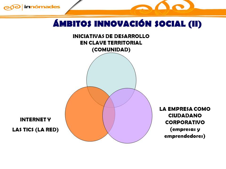 ÁMBITOS INNOVACIÓN SOCIAL (II)