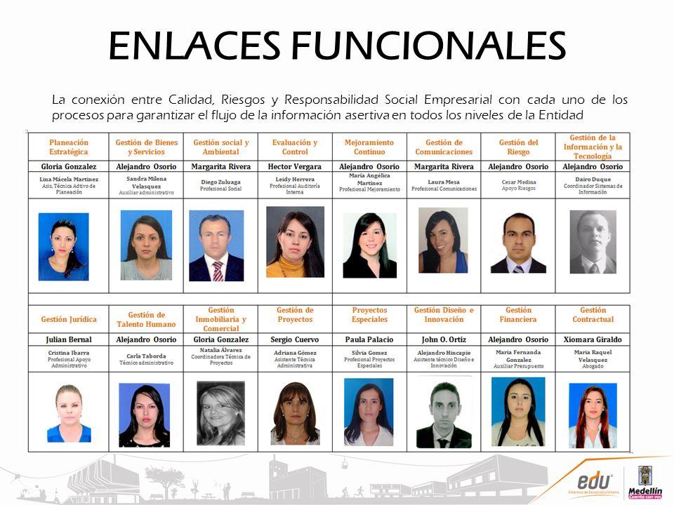 ENLACES FUNCIONALES