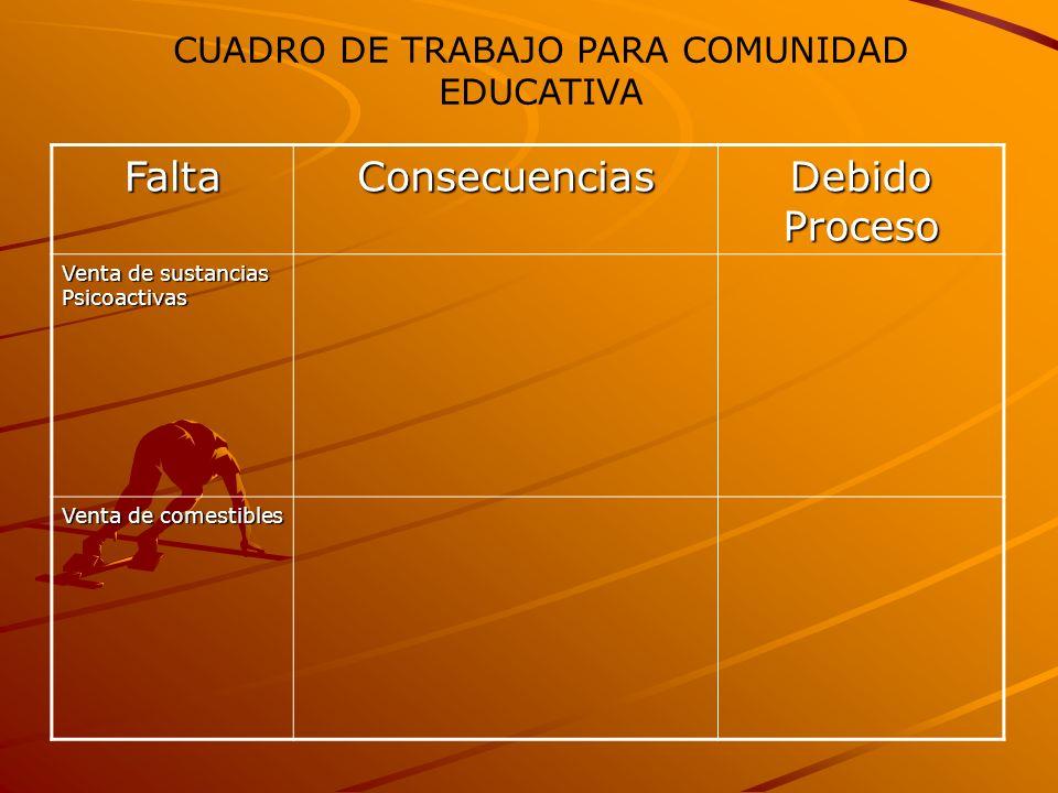 CUADRO DE TRABAJO PARA COMUNIDAD EDUCATIVA
