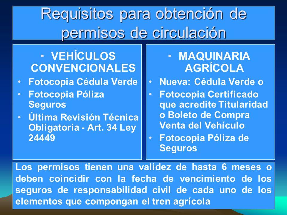 Requisitos para obtención de permisos de circulación