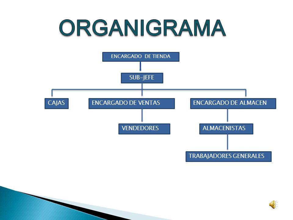 ORGANIGRAMA SUB-JEFE ENCARGADO DE VENTAS ENCARGADO DE ALMACEN