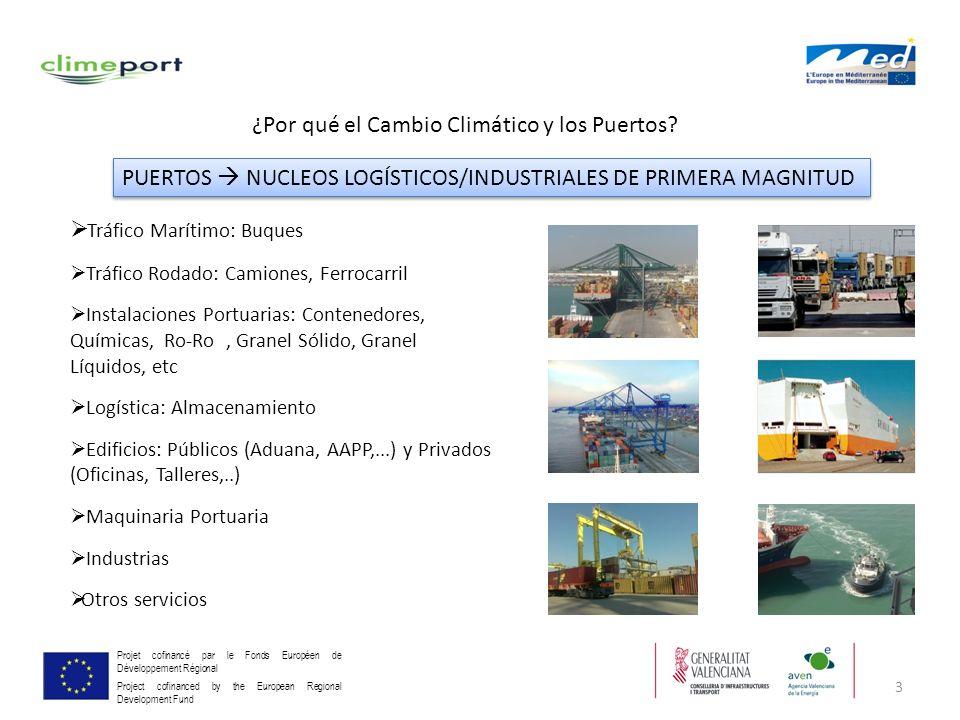 ¿Por qué el Cambio Climático y los Puertos