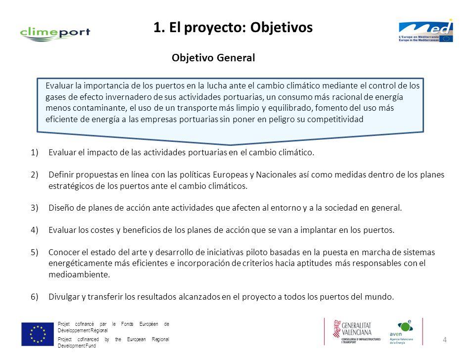 1. El proyecto: Objetivos