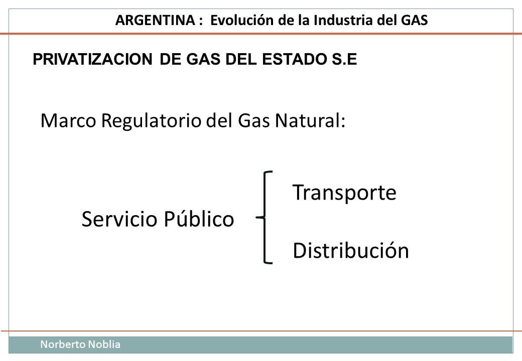 Transporte Distribución Servicio Público