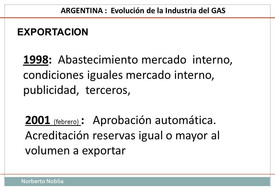 EXPORTACION 1998: Abastecimiento mercado interno, condiciones iguales mercado interno, publicidad, terceros,