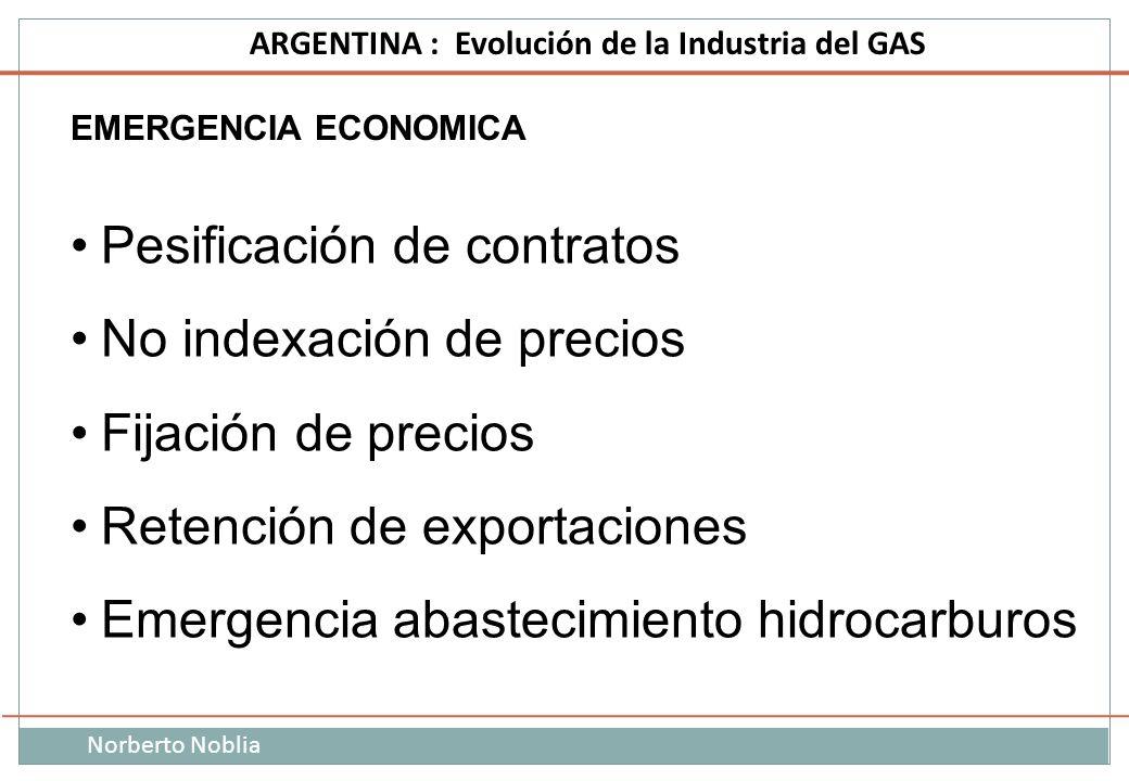 Pesificación de contratos No indexación de precios Fijación de precios