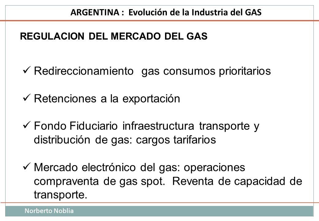 Redireccionamiento gas consumos prioritarios