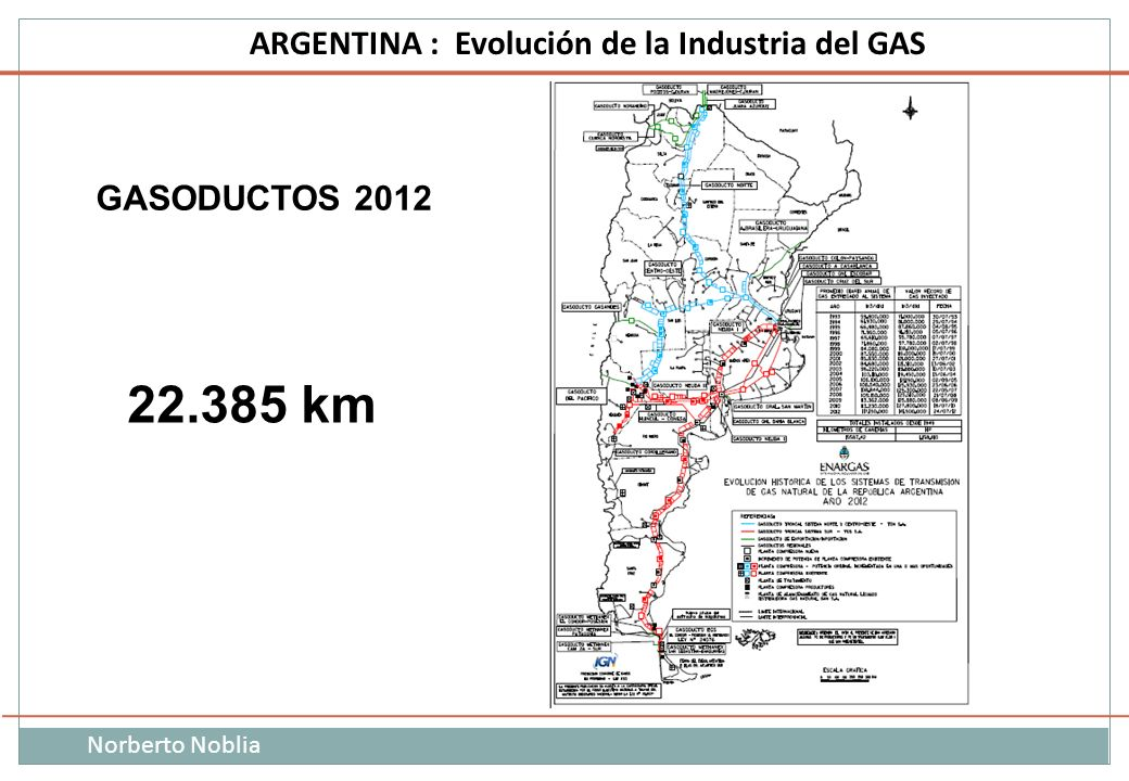 GASODUCTOS 2012 22.385 km