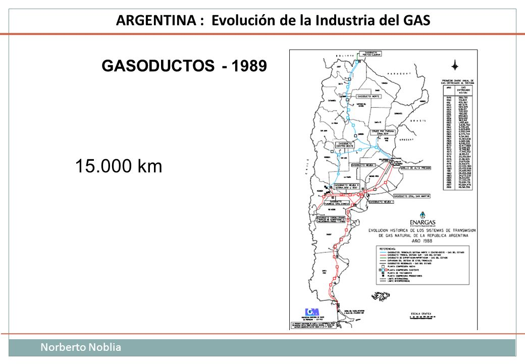 GASODUCTOS - 1989 15.000 km