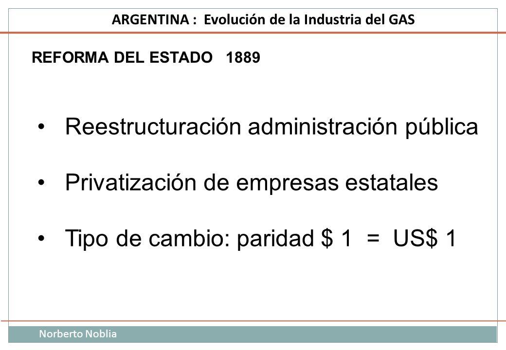 Reestructuración administración pública
