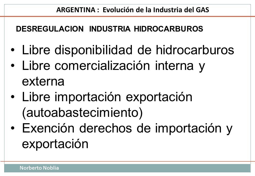 Libre disponibilidad de hidrocarburos