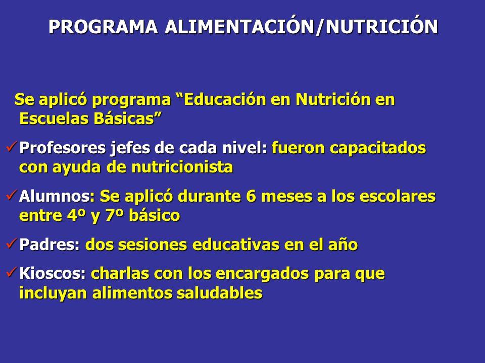 PROGRAMA ALIMENTACIÓN/NUTRICIÓN