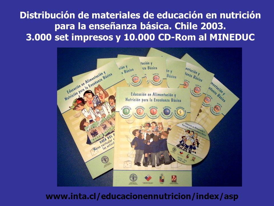 3.000 set impresos y 10.000 CD-Rom al MINEDUC