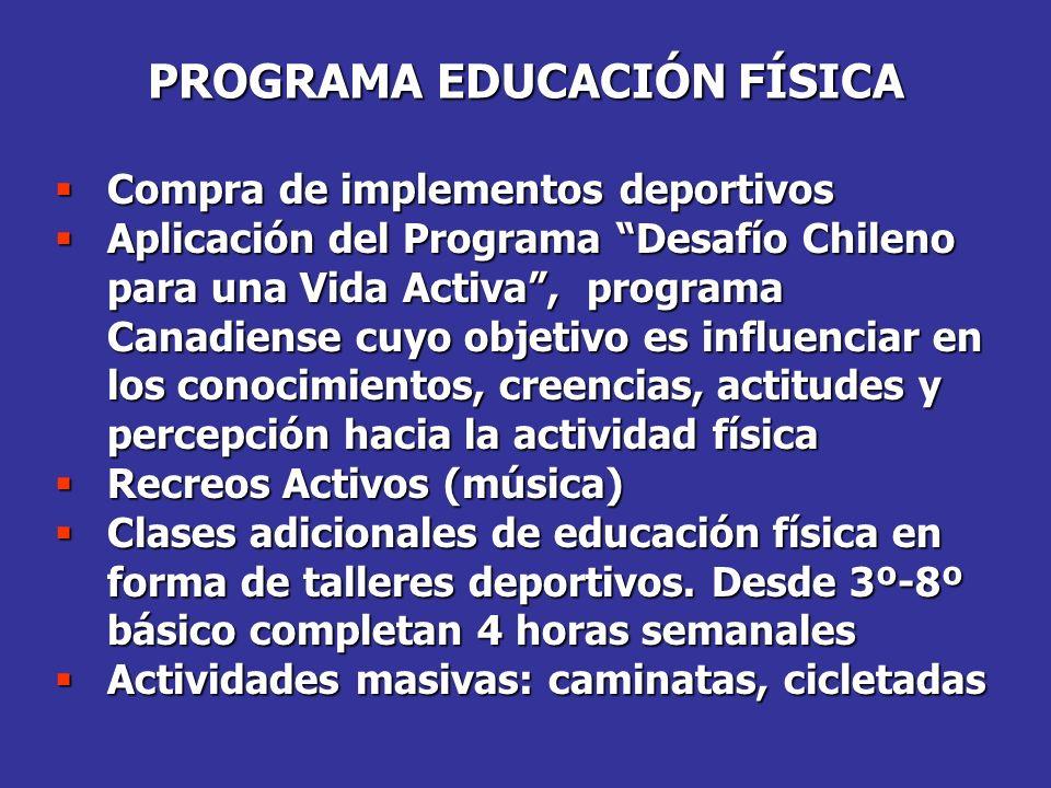 PROGRAMA EDUCACIÓN FÍSICA