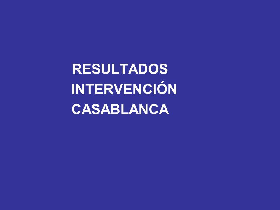 RESULTADOS INTERVENCIÓN CASABLANCA