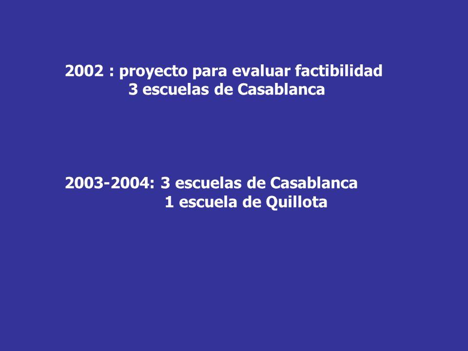 2002 : proyecto para evaluar factibilidad