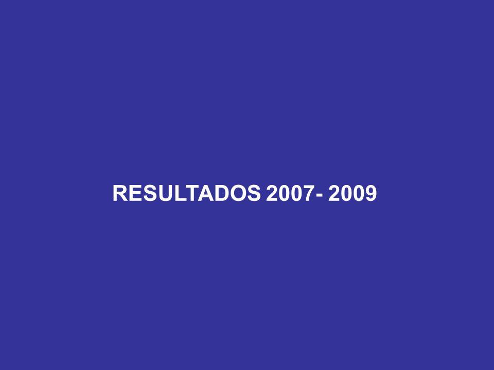 RESULTADOS 2007- 2009
