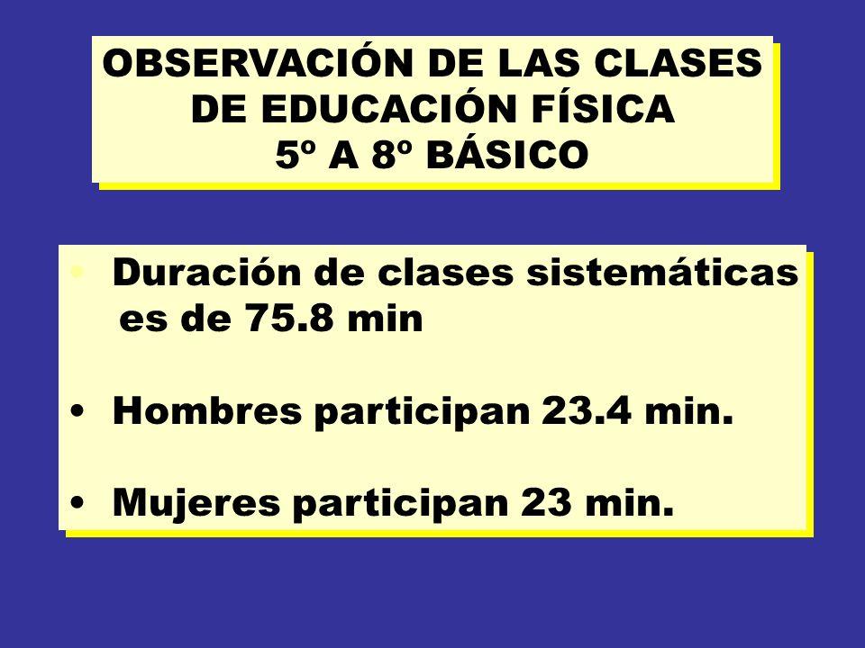 OBSERVACIÓN DE LAS CLASES