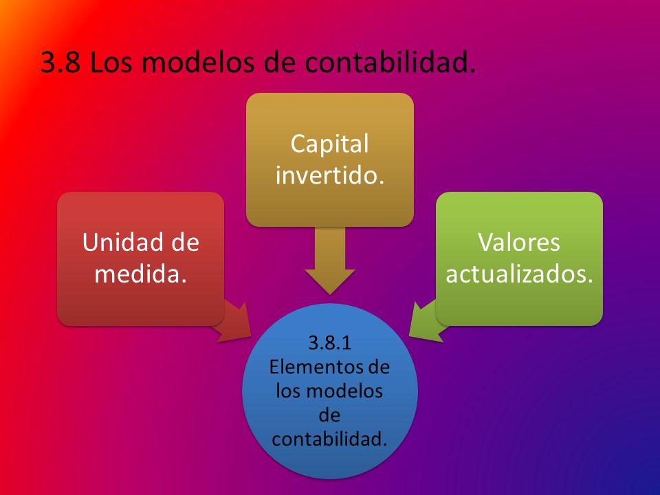 3.8 Los modelos de contabilidad.