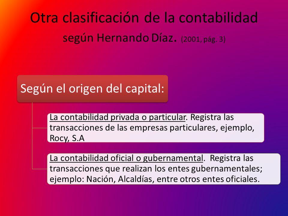 Según el origen del capital: