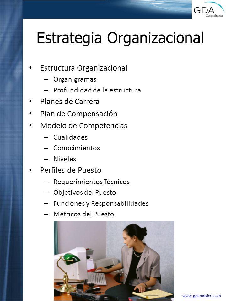 Estrategia Organizacional