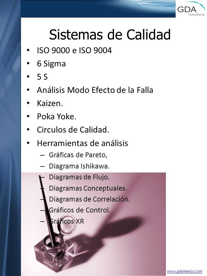Sistemas de Calidad ISO 9000 e ISO 9004 6 Sigma 5 S