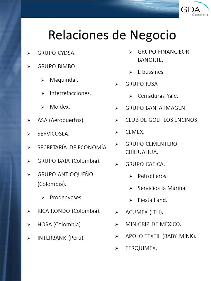 Relaciones de Negocio GRUPO CYDSA. GRUPO BIMBO. Maquindal.