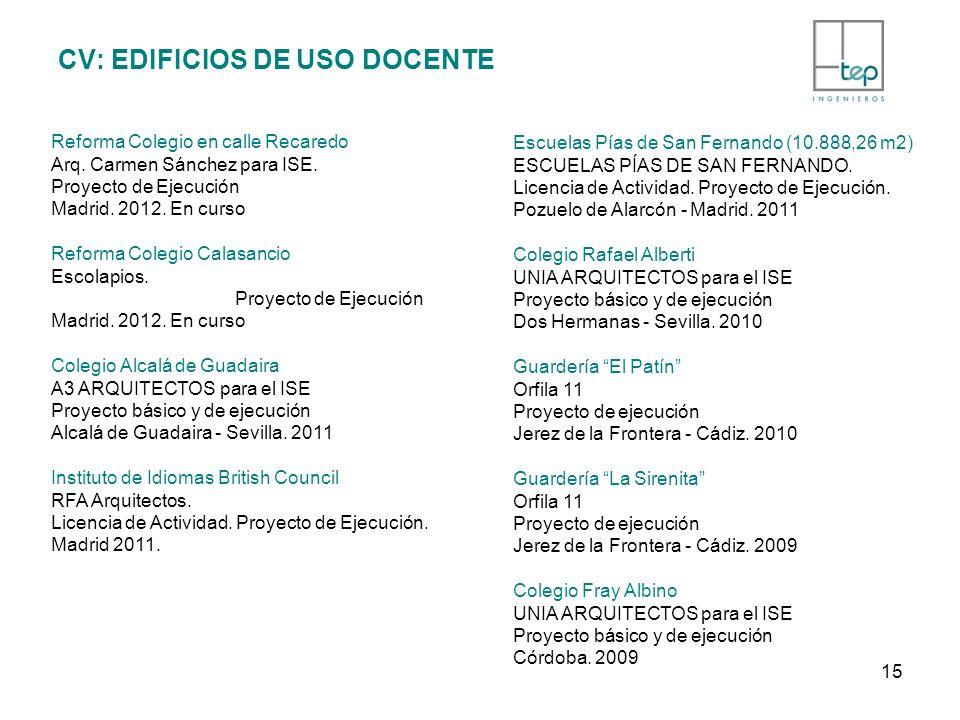 CV: EDIFICIOS DE USO DOCENTE