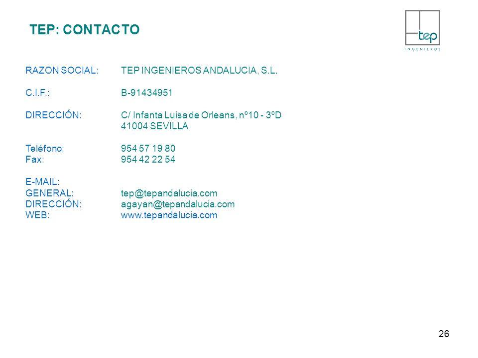TEP: CONTACTO RAZON SOCIAL: TEP INGENIEROS ANDALUCIA, S.L.